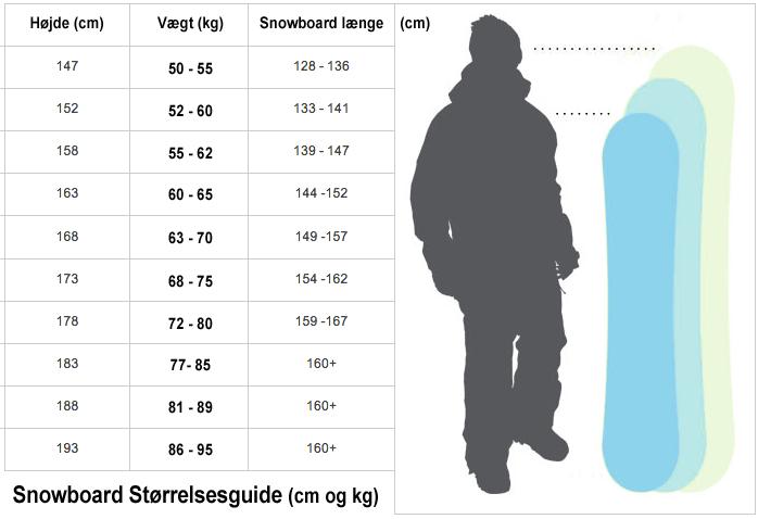 Størrelse på snowboard